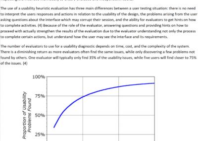 Usability Diagnostic